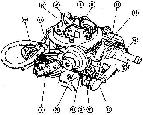Karburátor hiba jelei